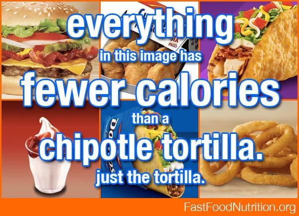 You Won't Believe How Many Calories Are In A Chipotle Tortilla