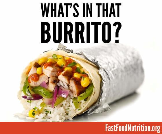 Get the Facts on Chipotle