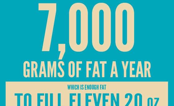 How Much Fat Do Average Americans Get From Fast Food?